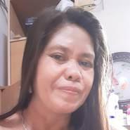 norab276's profile photo