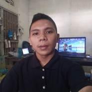 sudandim's profile photo