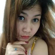 wiwits23's profile photo