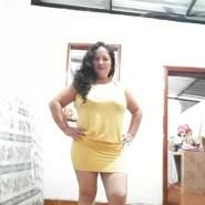 betys170's profile photo