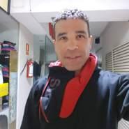 losg678's profile photo