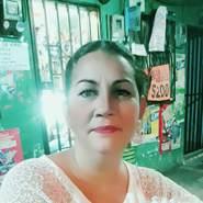 thaisr124's profile photo
