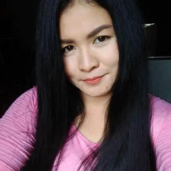 Jeeb25_Phitsanulok_Single_Female