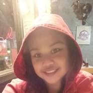 nunungs20's profile photo