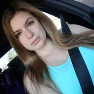 gnesselle's profile photo
