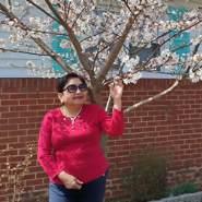viviansablea's profile photo