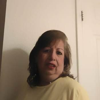 sylviag22_Washington_Single_Female