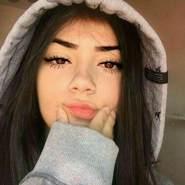 non6124's profile photo