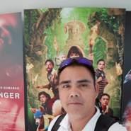 jhayzorag's profile photo