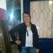 anat548's profile photo