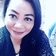 vitri651's profile photo