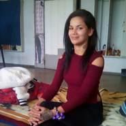 isabelvetonicabolso's profile photo