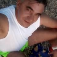 zorann15's profile photo