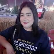 nichakorn072533's profile photo