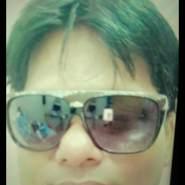 premilab6's profile photo