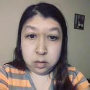 donnavongdeng3412's profile photo