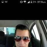 alfonsohftggdg's profile photo