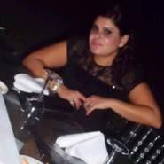 Bisso1979's profile photo