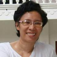 renale46_0's profile photo