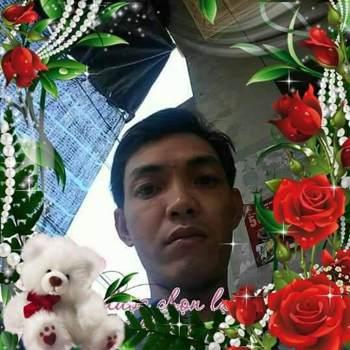 hungn2064_Soc Trang_Single_Male
