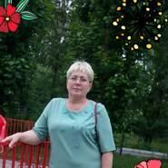 gallnah's profile photo