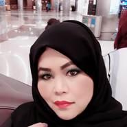 noran250's profile photo