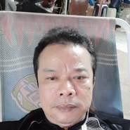 user_gramc287's profile photo