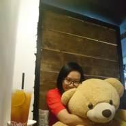 thaoha062's profile photo