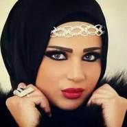 hanaaaaan96's profile photo