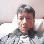 patricior161's profile photo