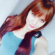 www6373's profile photo
