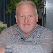 clvete's profile photo
