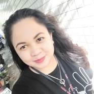 corazonortega's profile photo