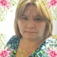 aureliad25's profile photo