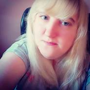 tygrysek24's profile photo