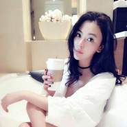 chenyeu's profile photo