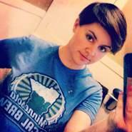 kevinsonia's profile photo