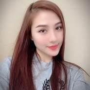 ngoc497's profile photo
