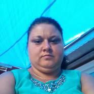 voicutad's profile photo
