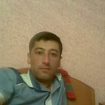 user_dfsaz09346_Dnipropetrovska Oblast_Single_Pria