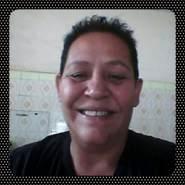 ivetepires's profile photo