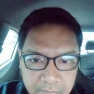 vadang22549's profile photo