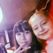 cAmilA_101's profile photo