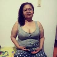 blancar85's profile photo