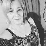 rosar041's profile photo