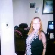 sheilas137's profile photo