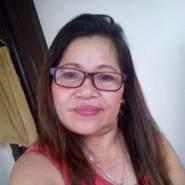 mhinar's profile photo