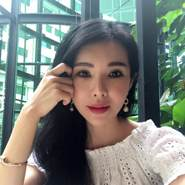 sophiemimi's profile photo
