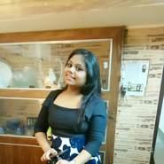 bipasharitu2000's profile photo