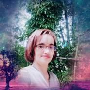 tellyn8's profile photo